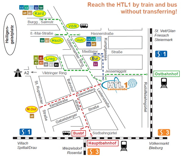 How to reach the HTL1